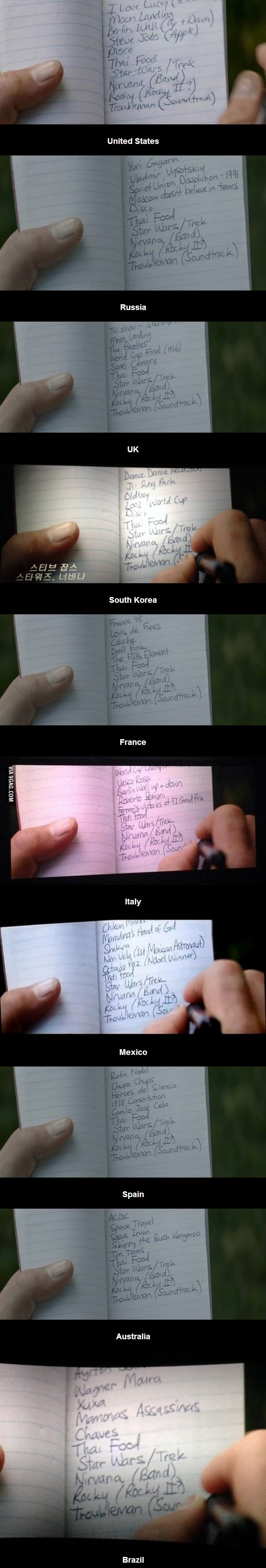 Captain America's notebook