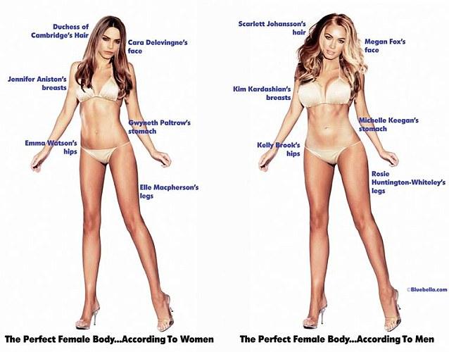 Viralscape - Perfect Female Body