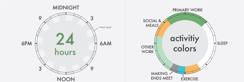creative-routines-and-daily-rituals-by-rj-andrews-info-we-trust-legend
