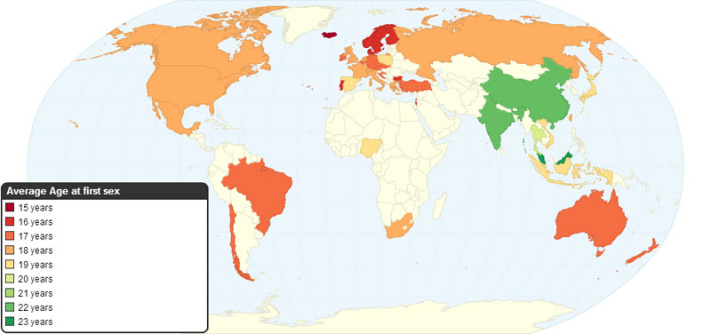 Average Age Of First Sexual Intercourse By Country