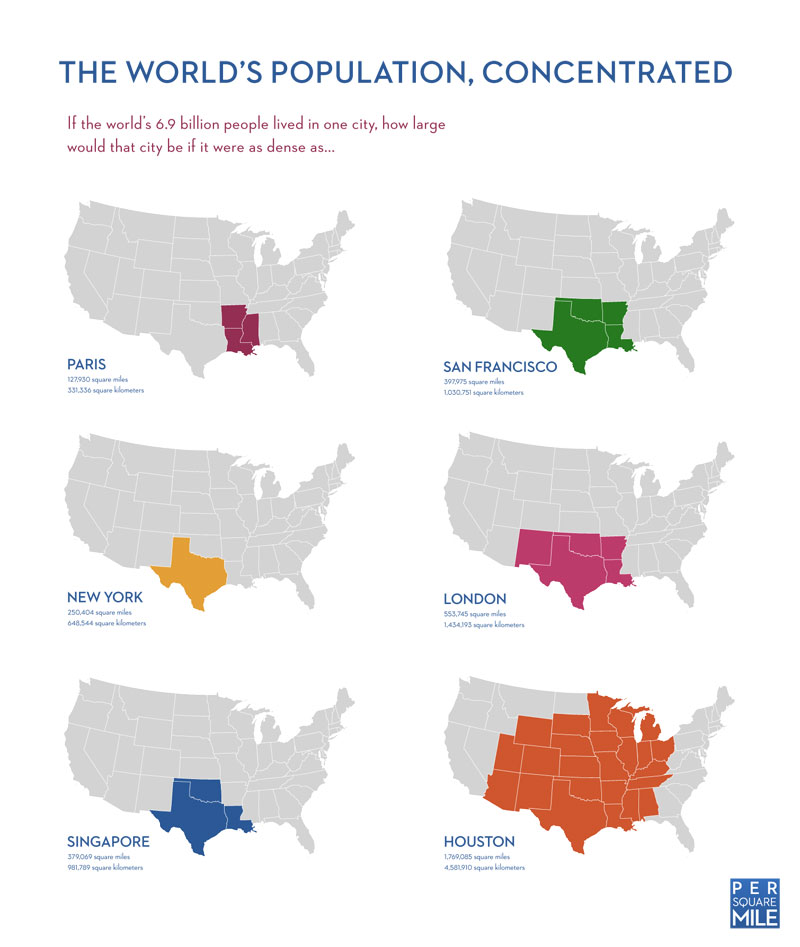 If The World's Population Lived In One City