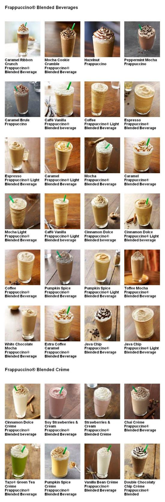 Starbucks Frappuccino Menu