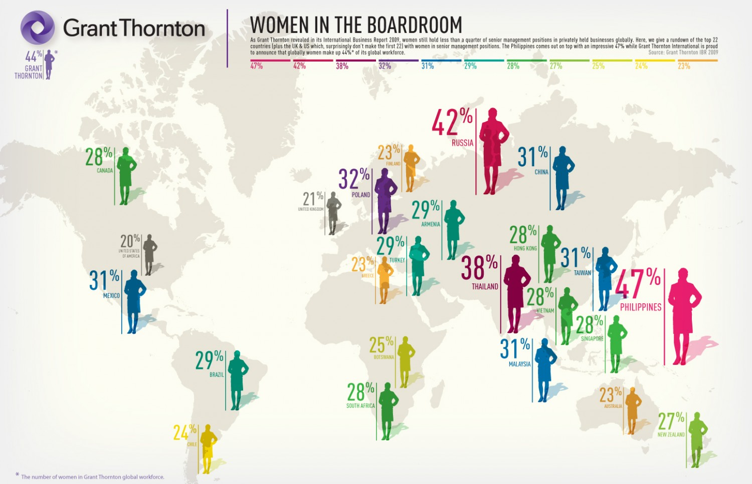 Women In The Boardroom By Country