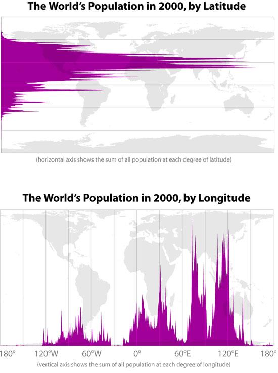 World's Population By Latitude And Longitude