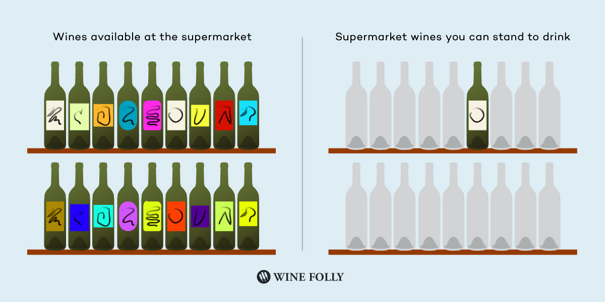 Wine Infographic (2)