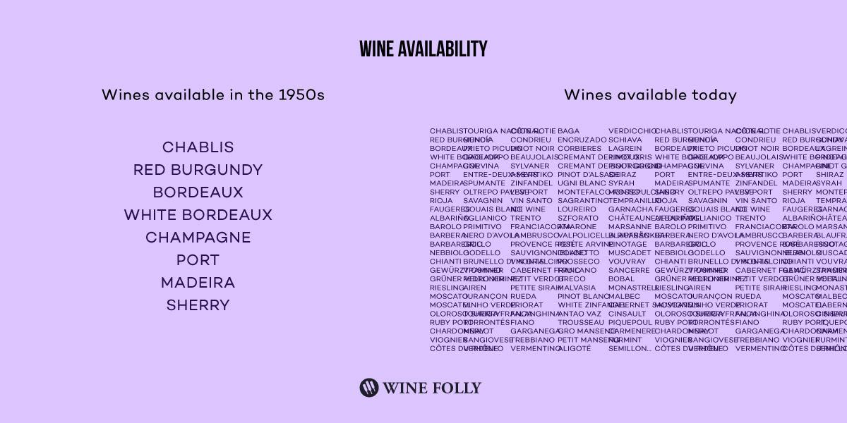 Wine Infographic (6)