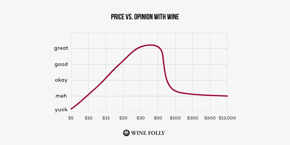 Wine Infographic (8)