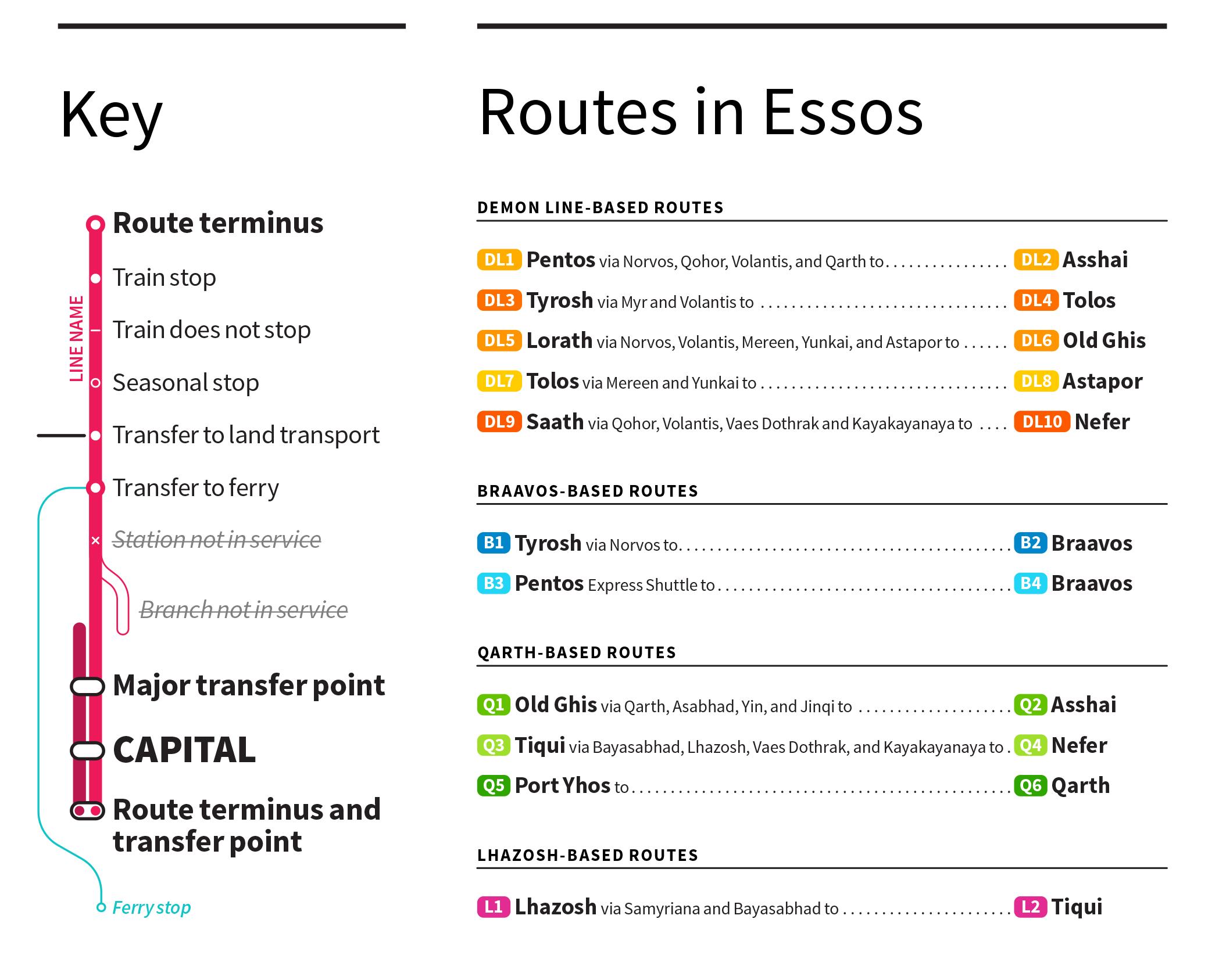 Game Of Thrones Transit Maps (3)