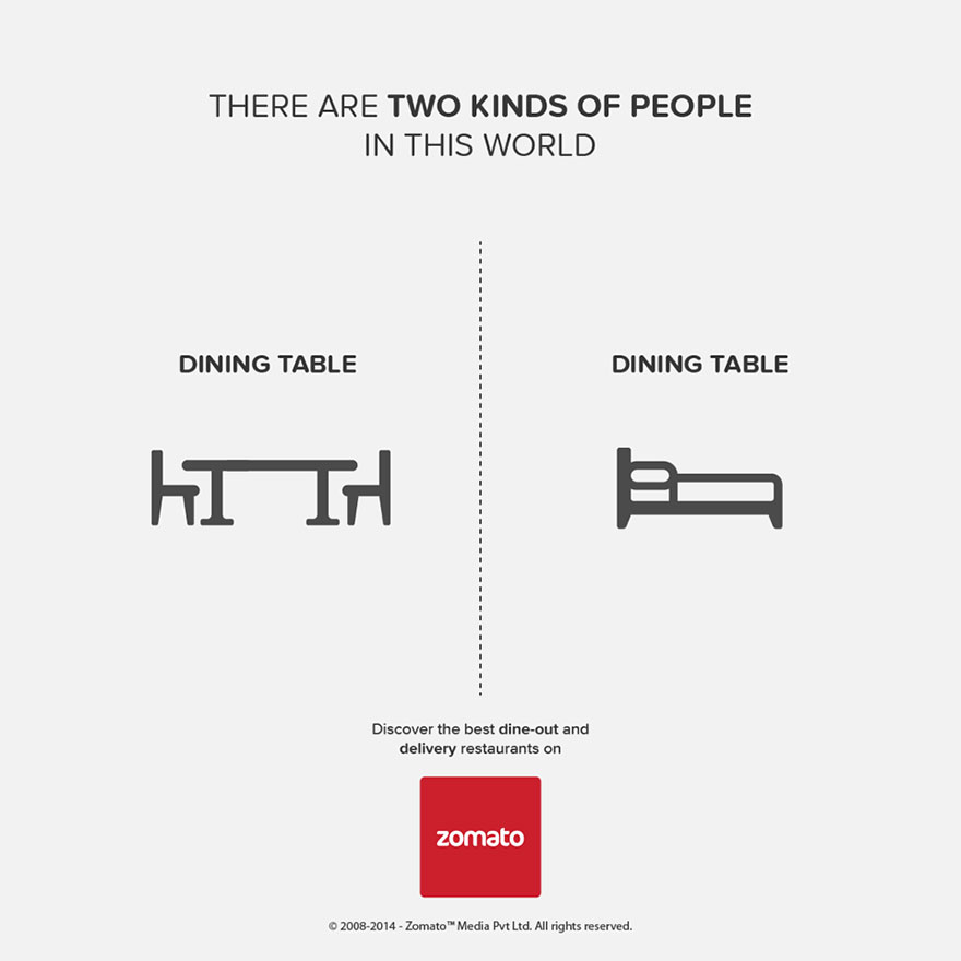 Where People Eat