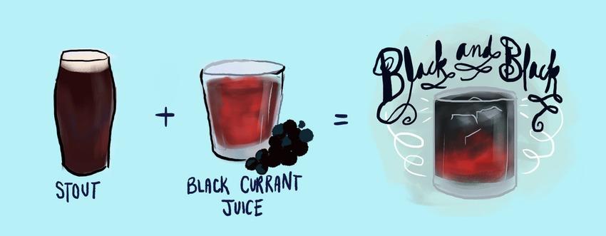 Black & Black Beer Recipe