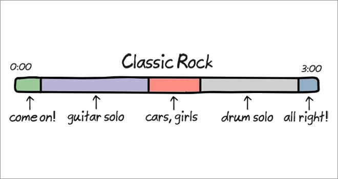 Music Genre 5