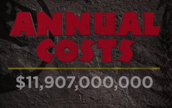 Jurassic Park Costs 8